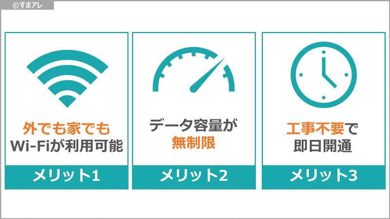 ポケットWi-Fi メリット