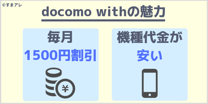 docomo with 魅力