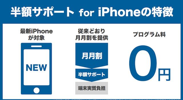 半額サポート for iPhone 特徴