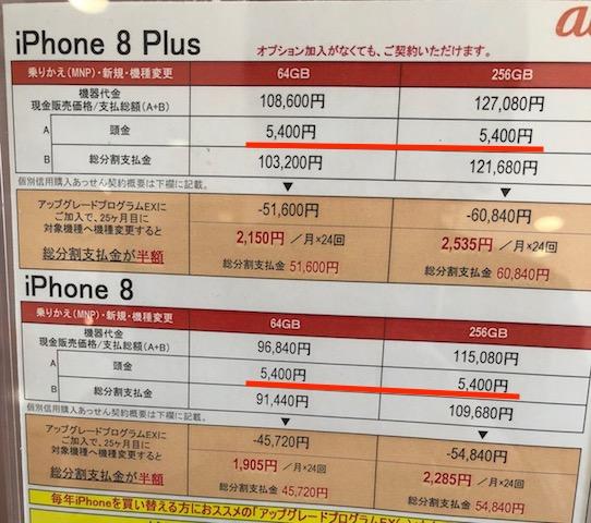iPhone 頭金 au