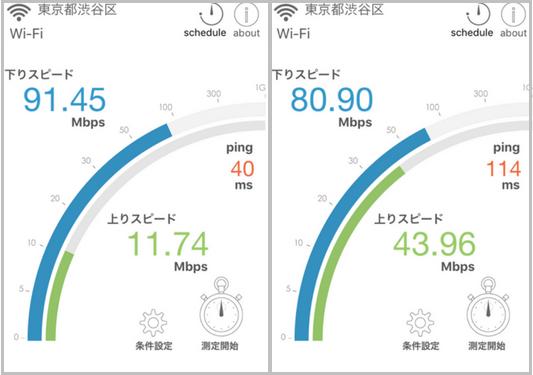 w05 w04 速度比較