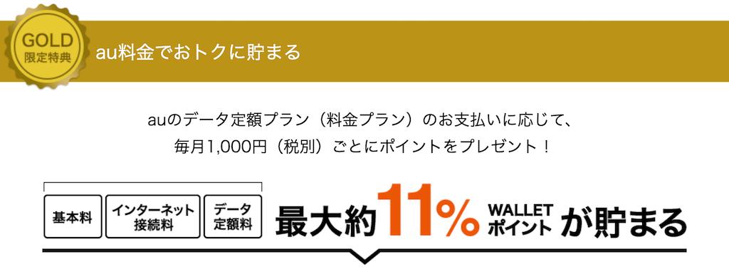 au walletゴールドカード 10%還元