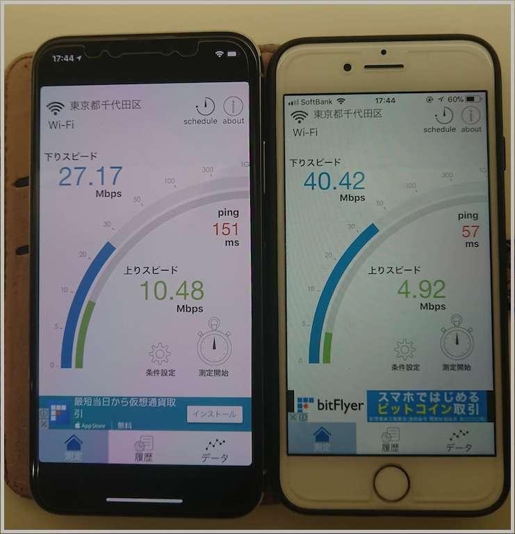 ネクストモバイル WiMAX 速度比較