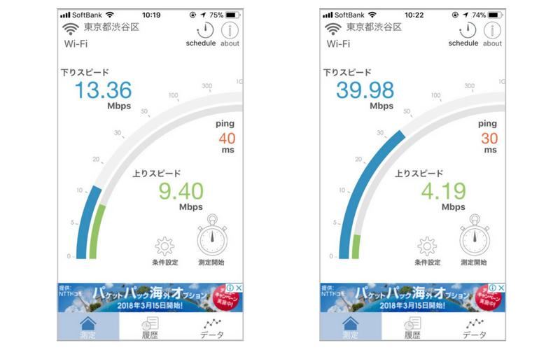 WiMAX 山手線