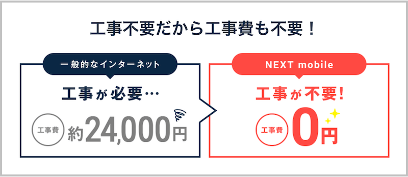 ネクストモバイル 工事費