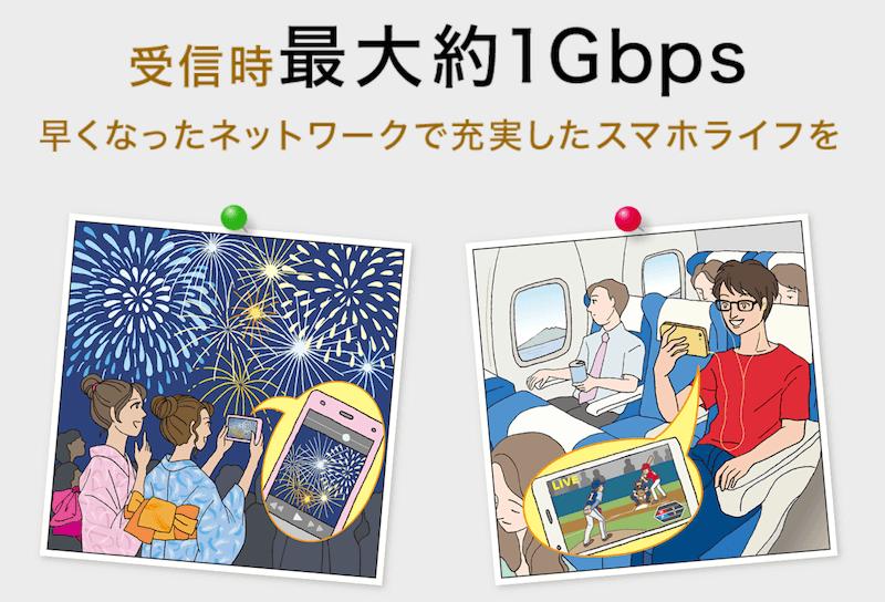 ドコモ 下り最大1Gbps