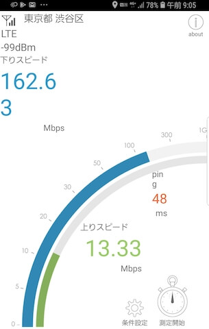 Galaxy S9+ 通信速度