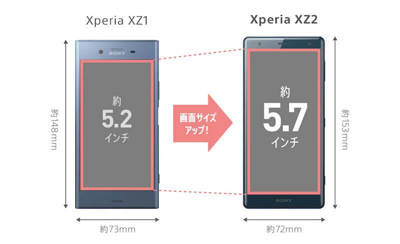 Xperia XZ2 ディスプレイサイズ レビュー