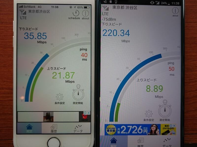 Xperia XZ2 通信速度 比較