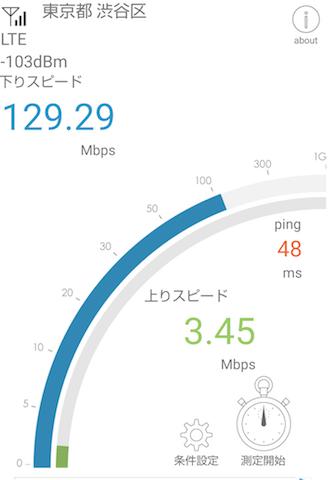AQUOS R2 通信速度