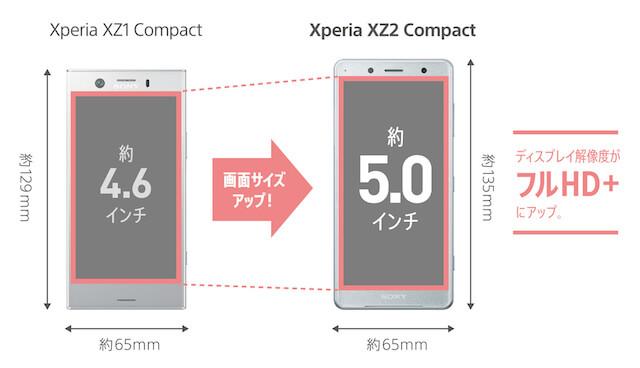 xperia xz2 compact so-05k ディスプレイ
