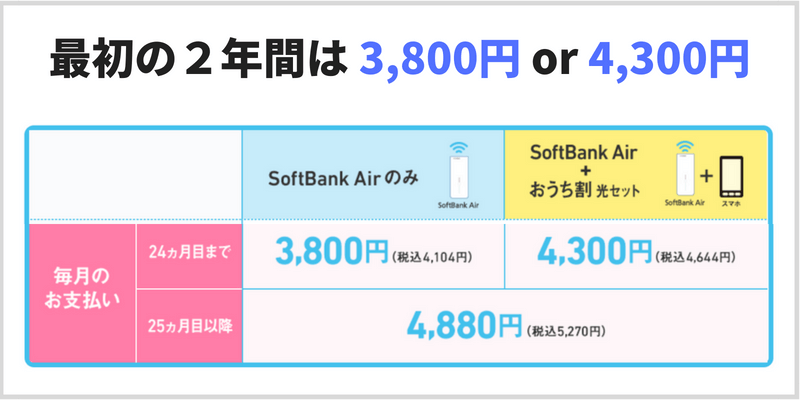 softbank air 料金