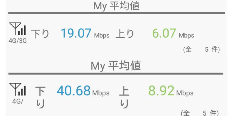 f-04k l-03k 通信速度 比較