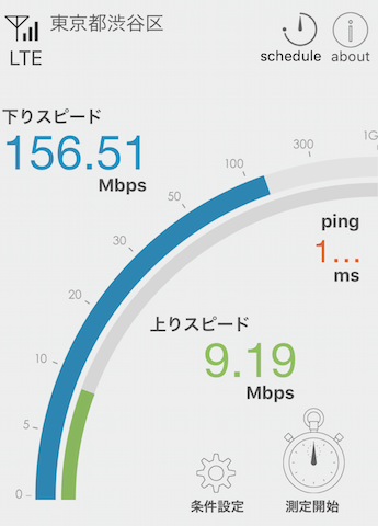 docomo with iPhone 通信速度