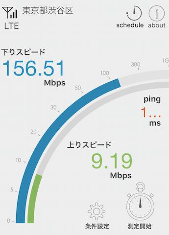 docomo with iPhone 通信速度