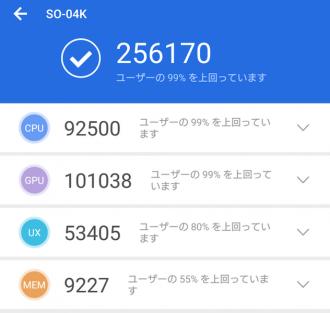 Xperia XZ2 Premium antutuベンチマーク