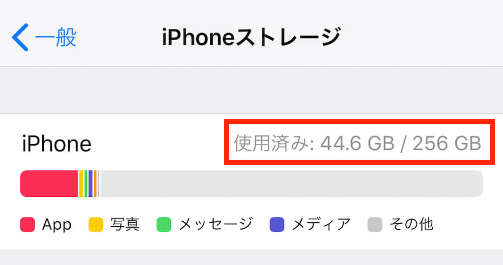 iPhonexs iPhone8 容量 比較