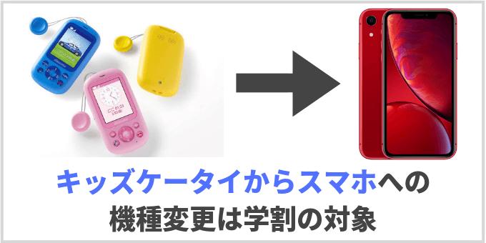 ドコモ 学割 2019 キッズケータイ