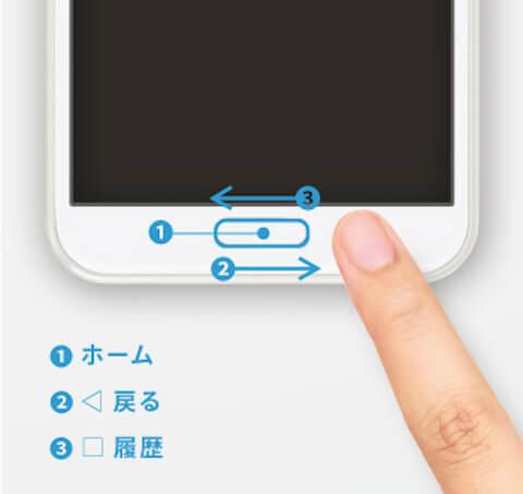 AQUOS sense2 ホームボタン ジェスチャー操作