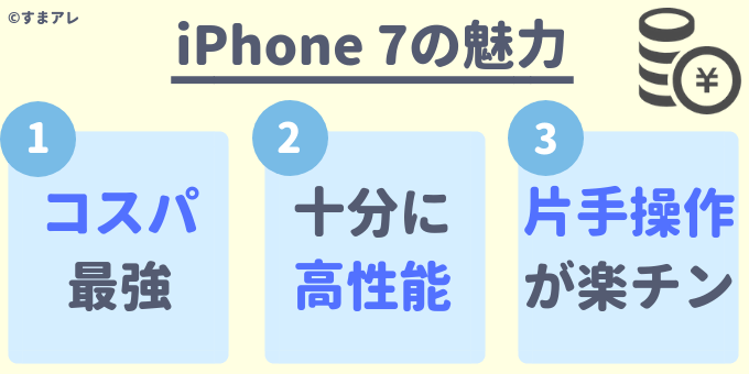iPhone7 評価