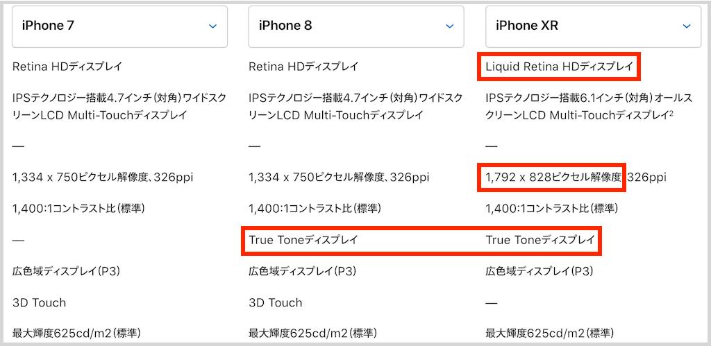 iPhone 7 8 XR ディスプレイ比較