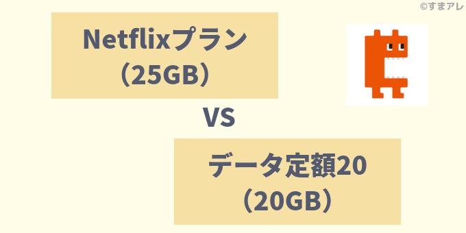 Netflixプラン データ定額20 比較