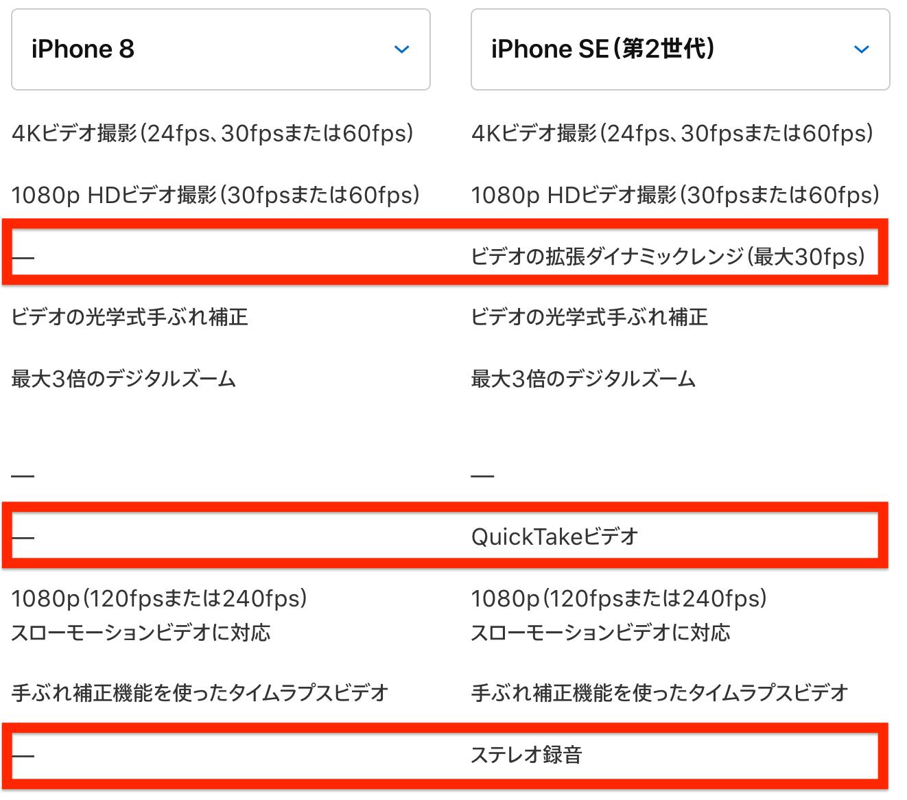 iPhone SE(第2世代) iPhone8 カメラ 比較