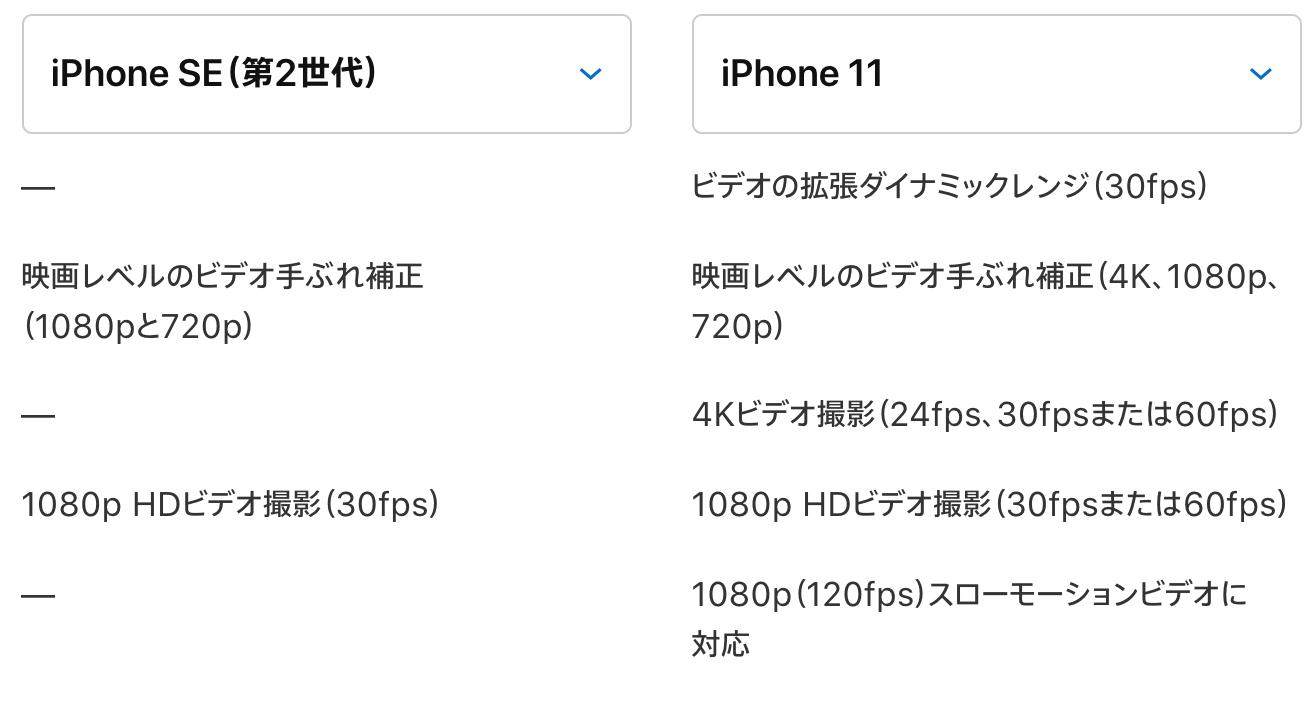 iPhone SE(第2世代) 自撮り動画 スペック