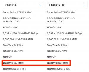 iPhone 12 12pro 画面の画質 比較