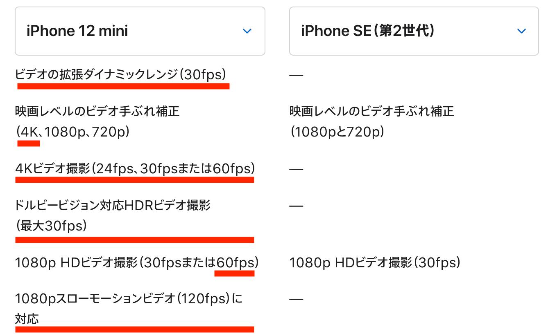 iPhone 12mini se インカメラ 違い